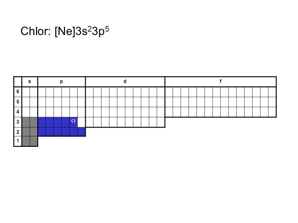Chlor: [Ne]3s23p5 s p d f 6 5 4 3 Cl 2 1